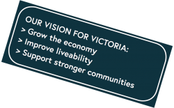 Our vision for Victoria: grow the economy, improve liveability, support stronger communities